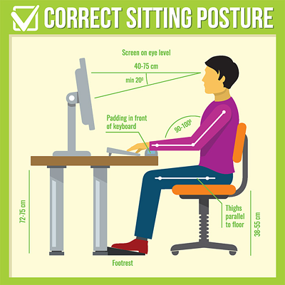 Correct seating position