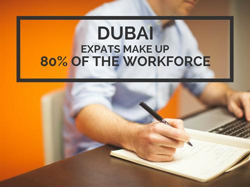Dubai Office Culture Expats