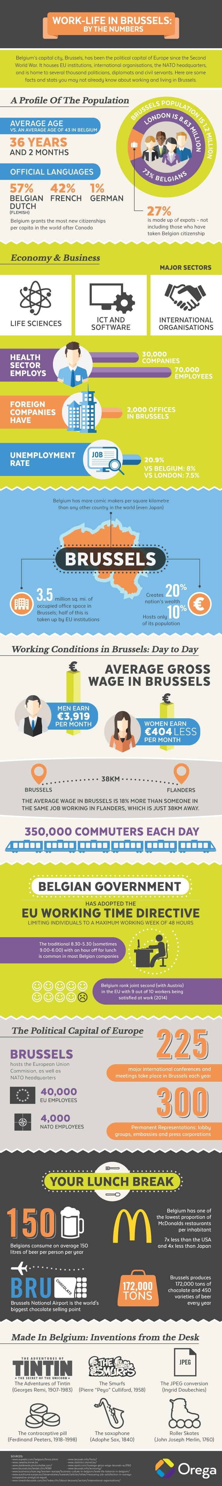 Infographic Brussels