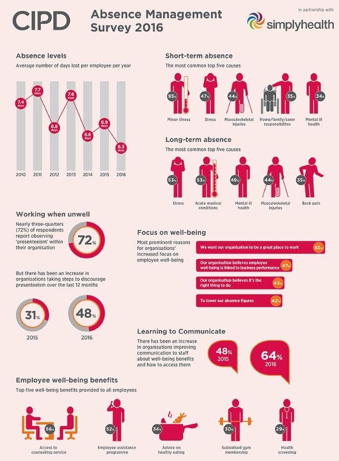 CIPD Employment.jpg