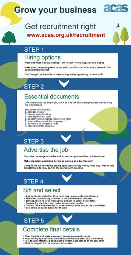 ACAS employment 2.jpg